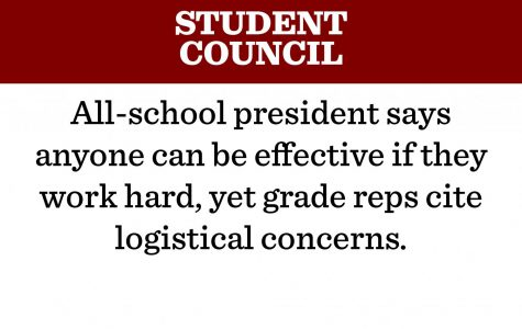 Can Student Council be effective?