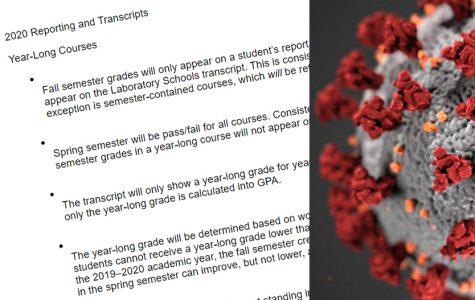 Pass/fail grading system details finalized