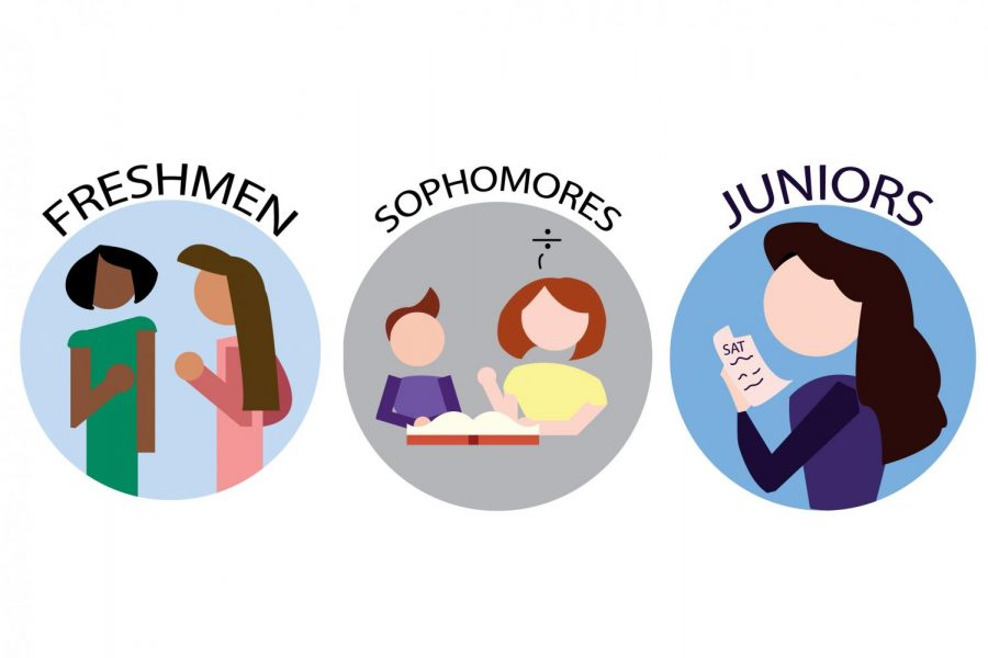 Seniors offer advice to freshmen, sophomores and juniors at U-High.